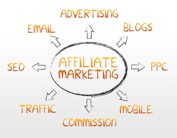 affiliatemarketing2-590x459