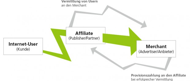 affiliatemarketing2