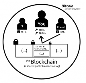 bitcoin_grafik-034365cd60671c4c