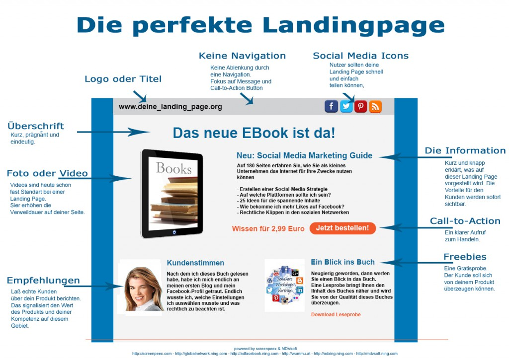 landingpage-screenpeex